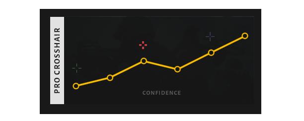 pro crosshair confidence